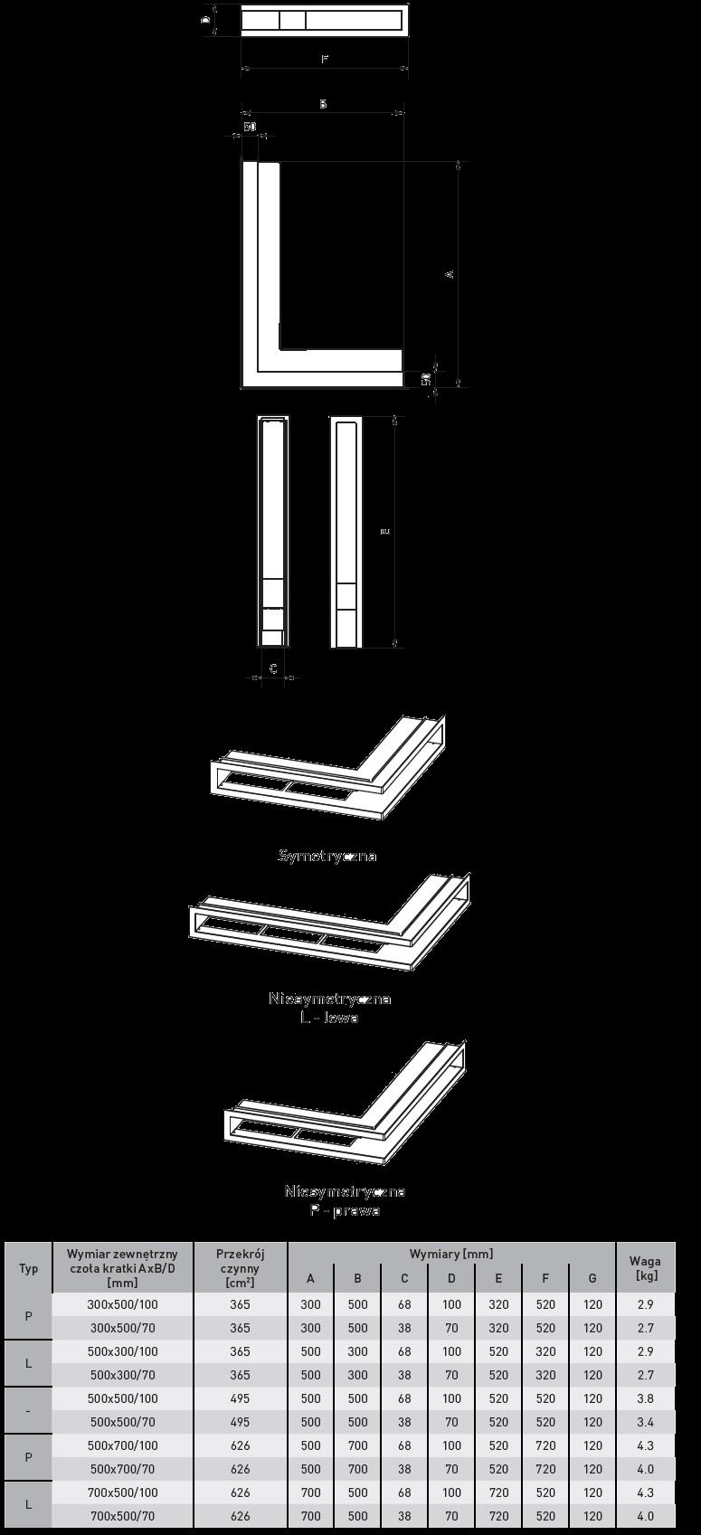 kratka narożna z ramką biała