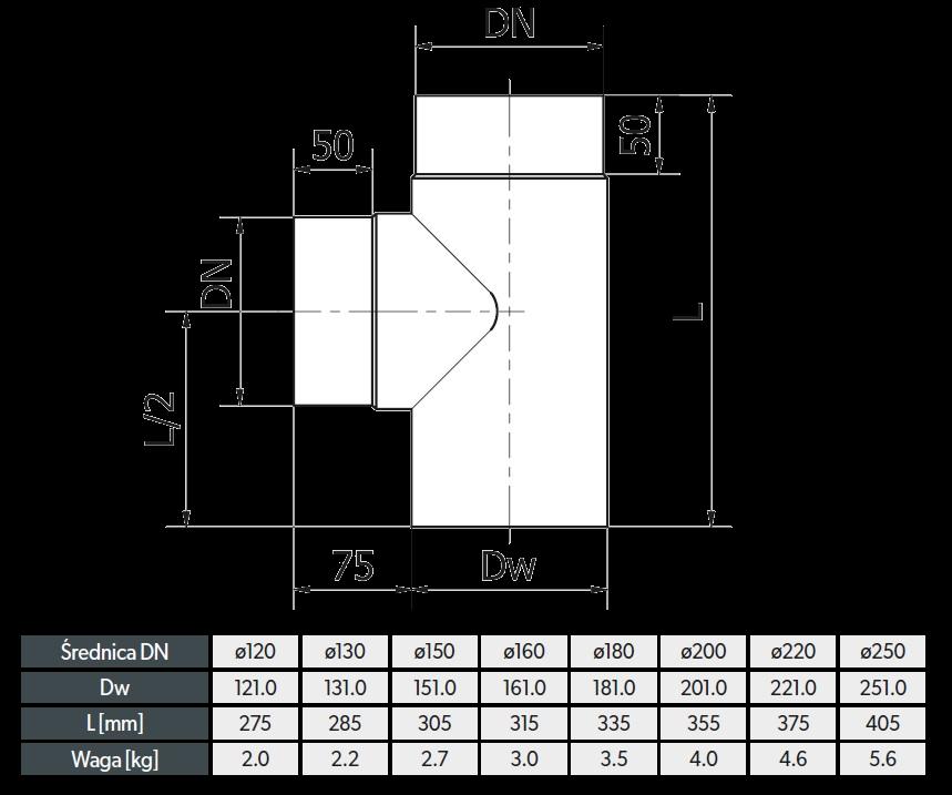 trojnik kominowy czarny 90 stopni