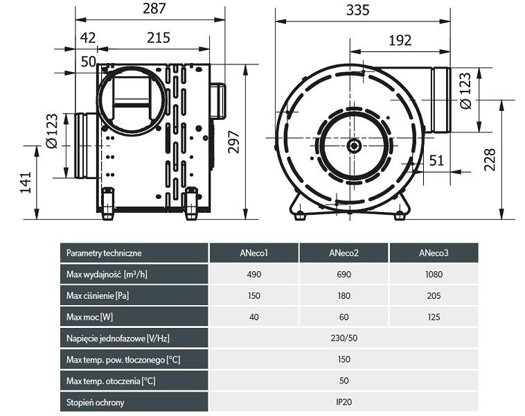 Turbina kominkowa aneco1 370 m3/h